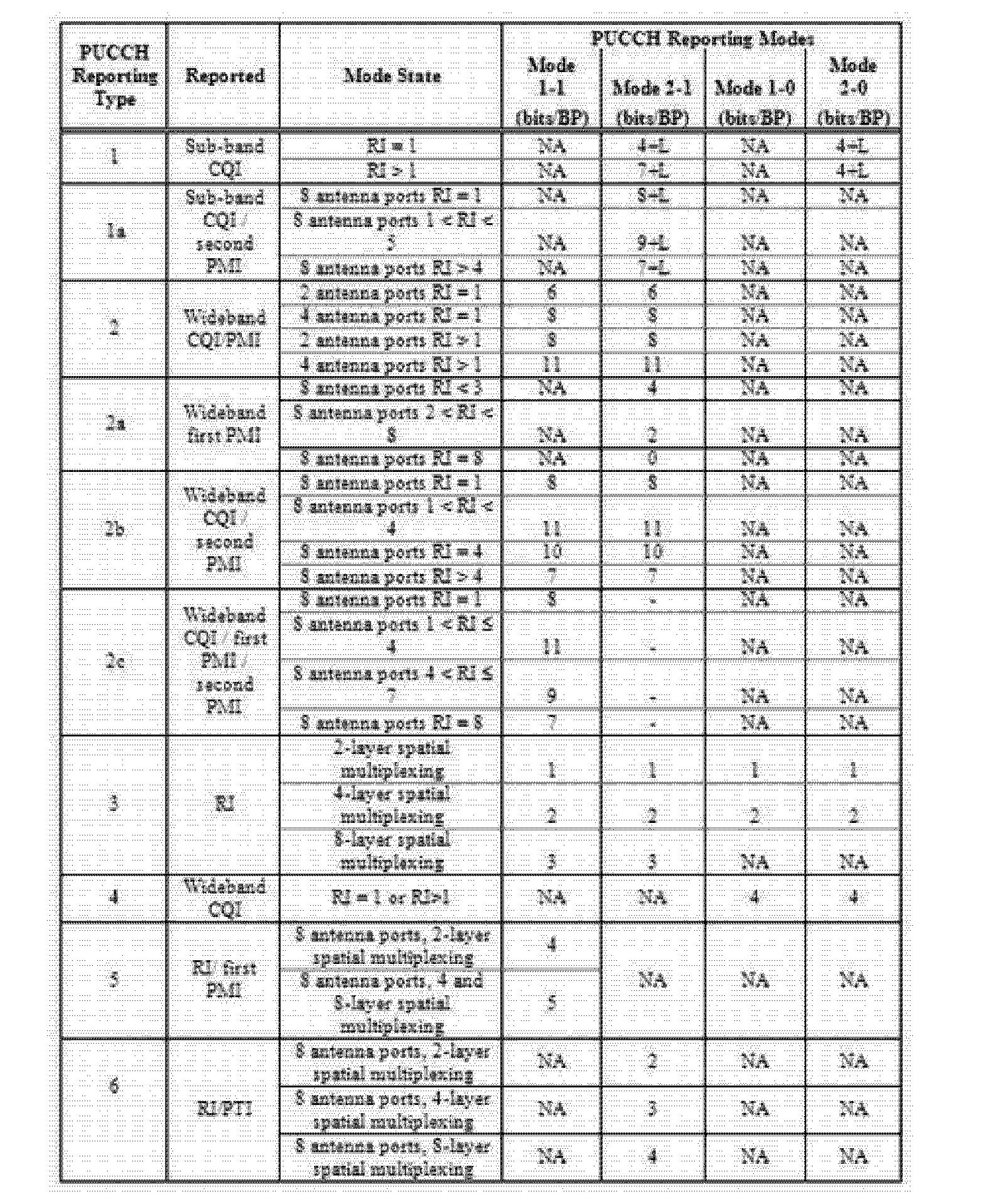 Figure CN102237968BD00101