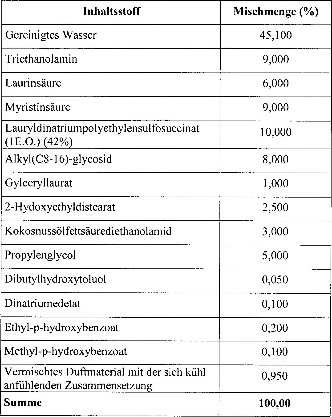 Minze & Orange ätherisches Öl Mischung 10 Ml To Enjoy High Reputation In The International Market Aromatherapy Eukalyptus Natural & Alternative Remedies