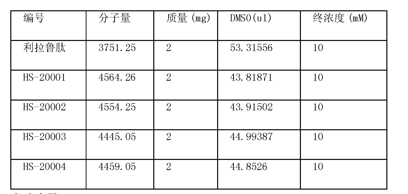 Figure CN101987868BD00161