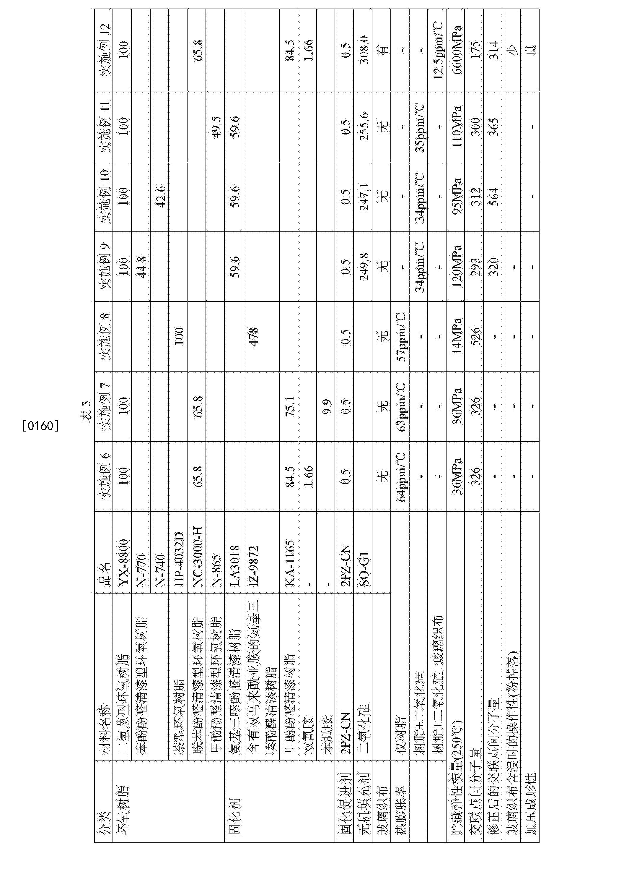Figure CN103342877BD00161