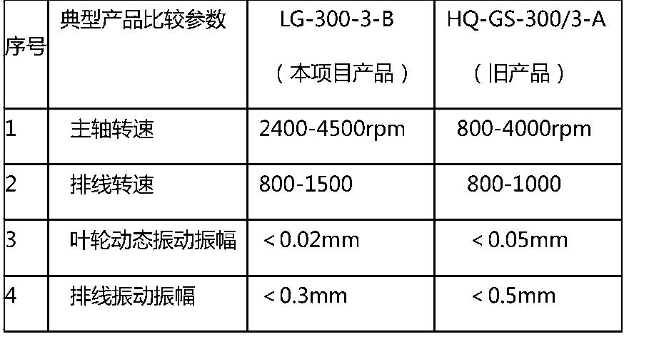 Figure CN104788015AD00061