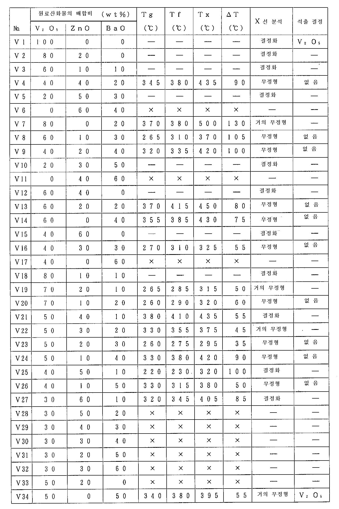 Figure 112010017088986-pat00001
