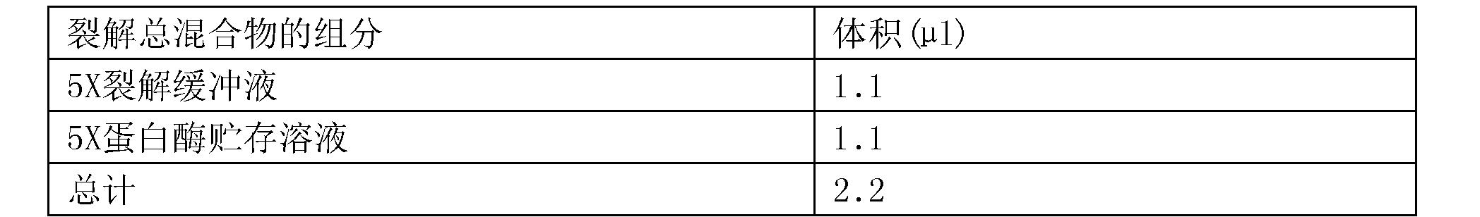 Figure CN106795651AD00301