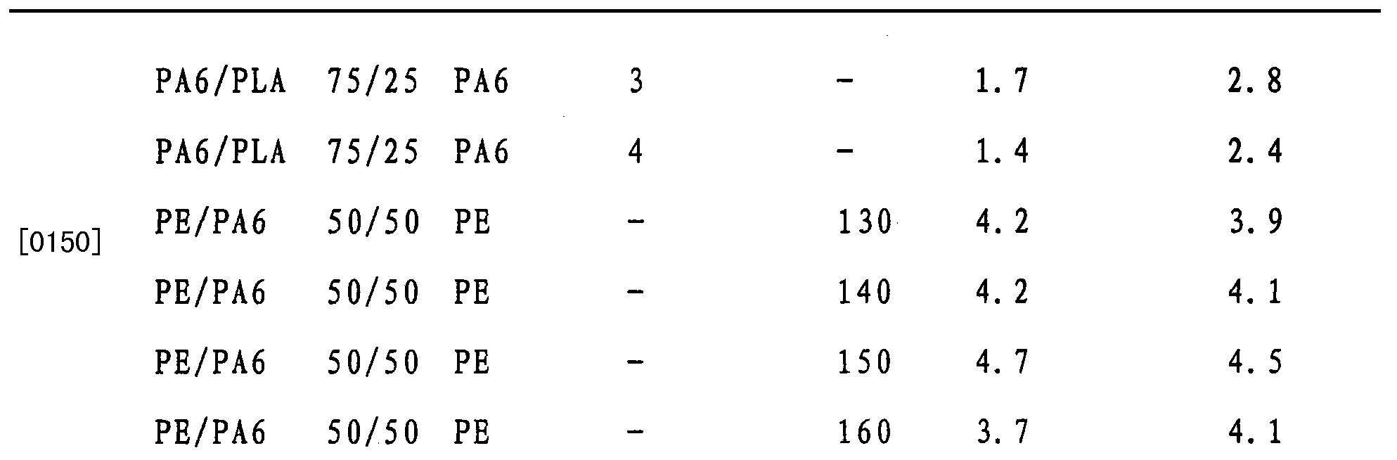 Figure CN101939469BD00201