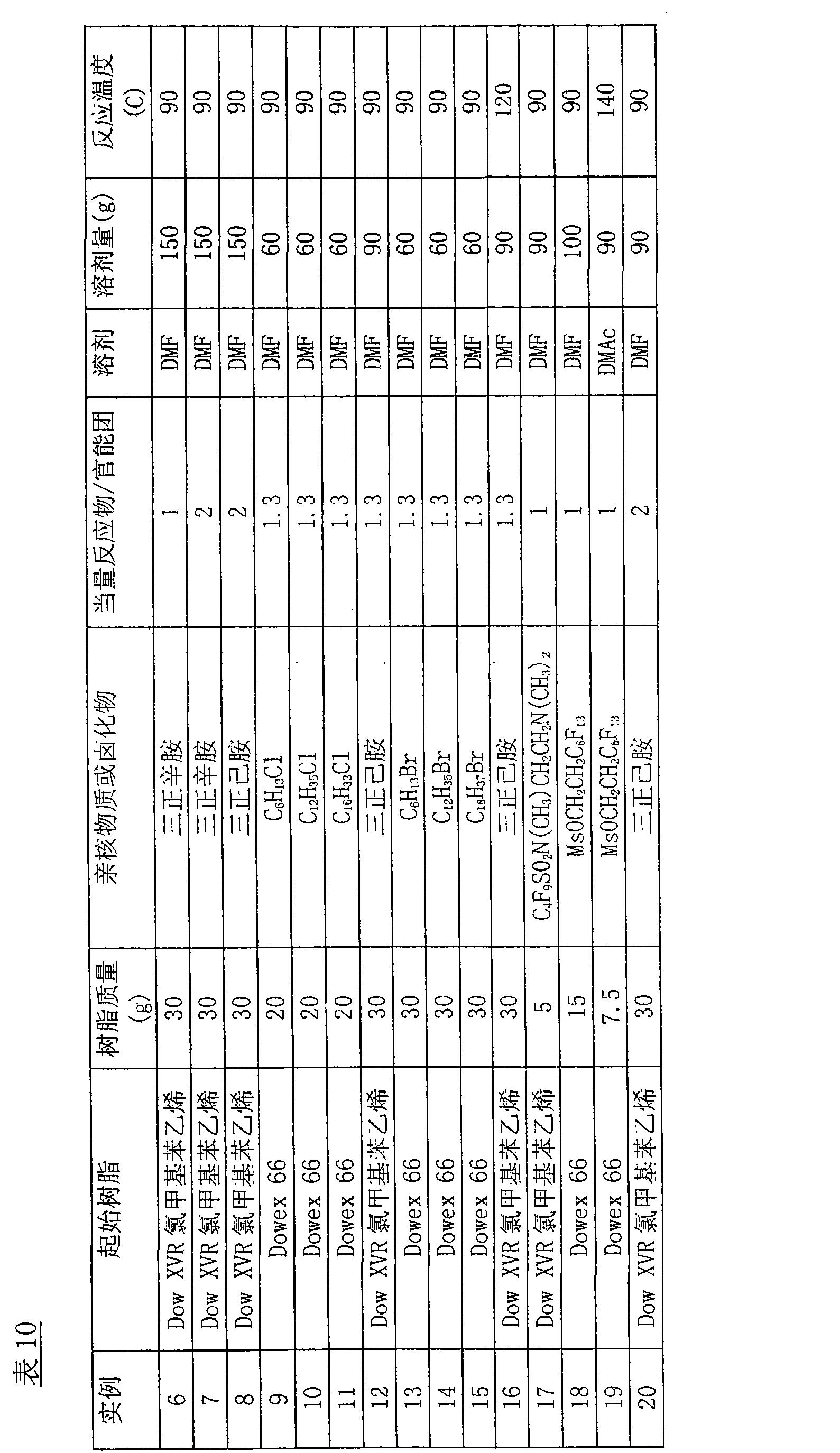 Figure CN101605728BD00161