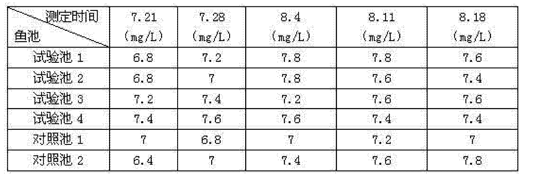 Figure CN103910548BD00082