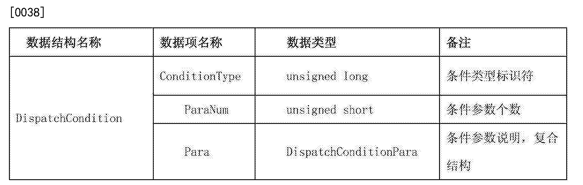 Figure CN103176795BD00061