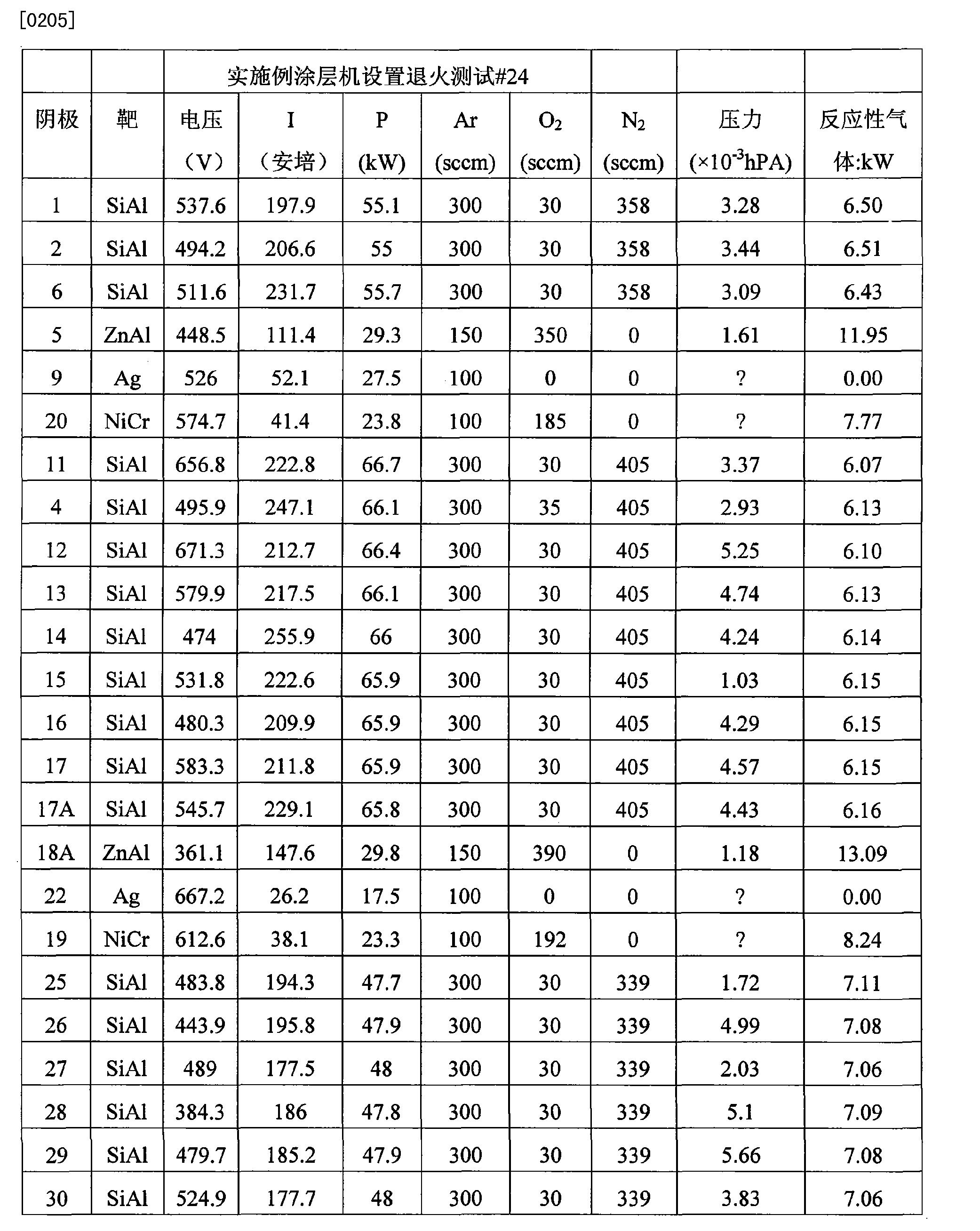 Figure CN101925552BD00311