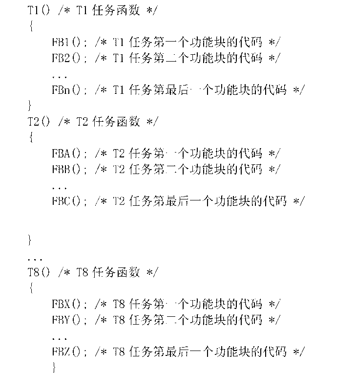 Figure CN104572233AD00061