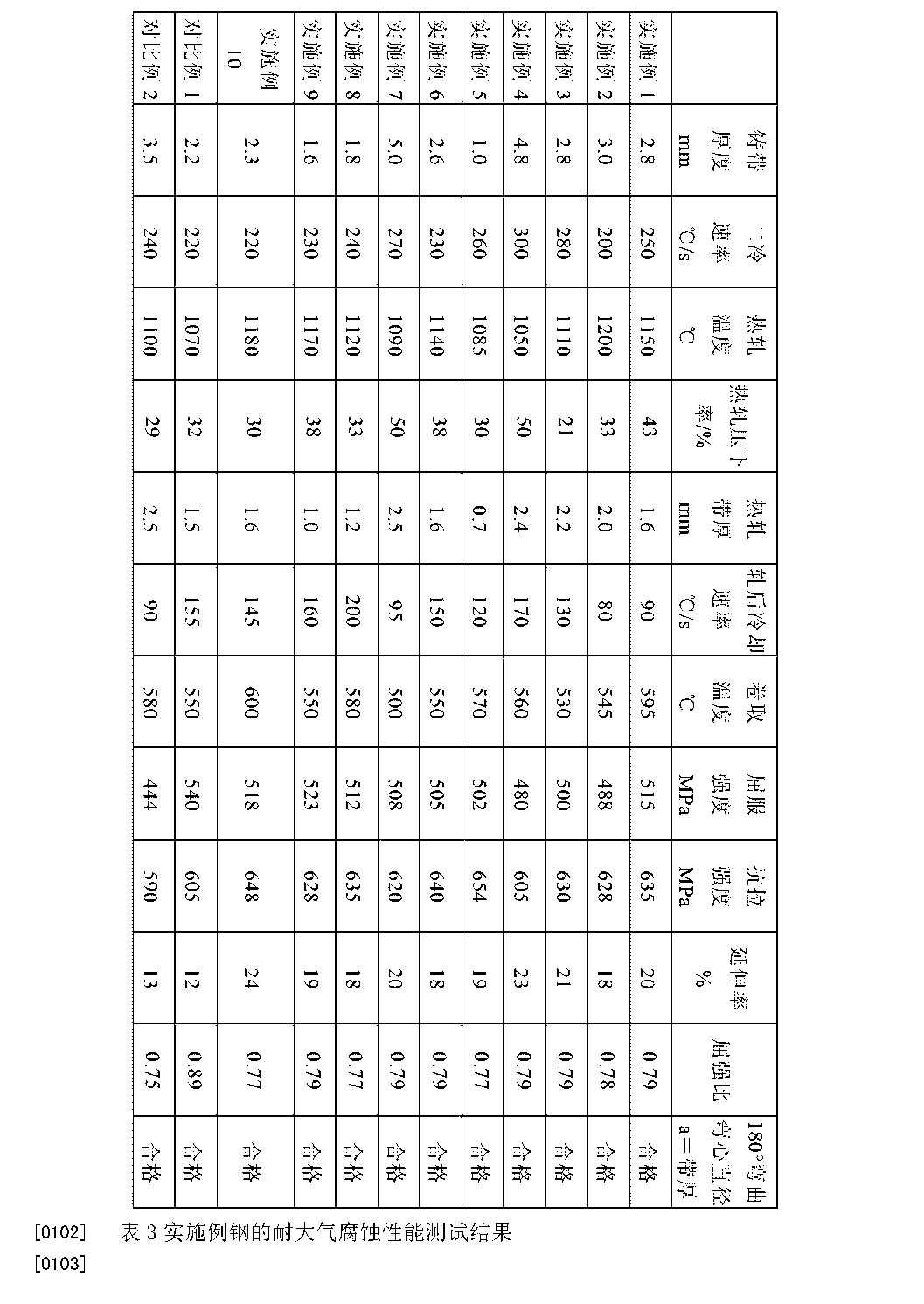 Figure CN102787278BD00141