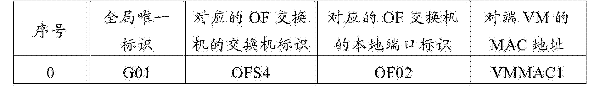 Figure CN104253770BD00121