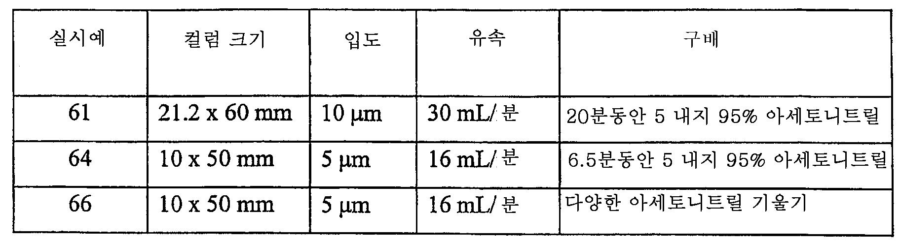 Figure 112006013759285-pct00211