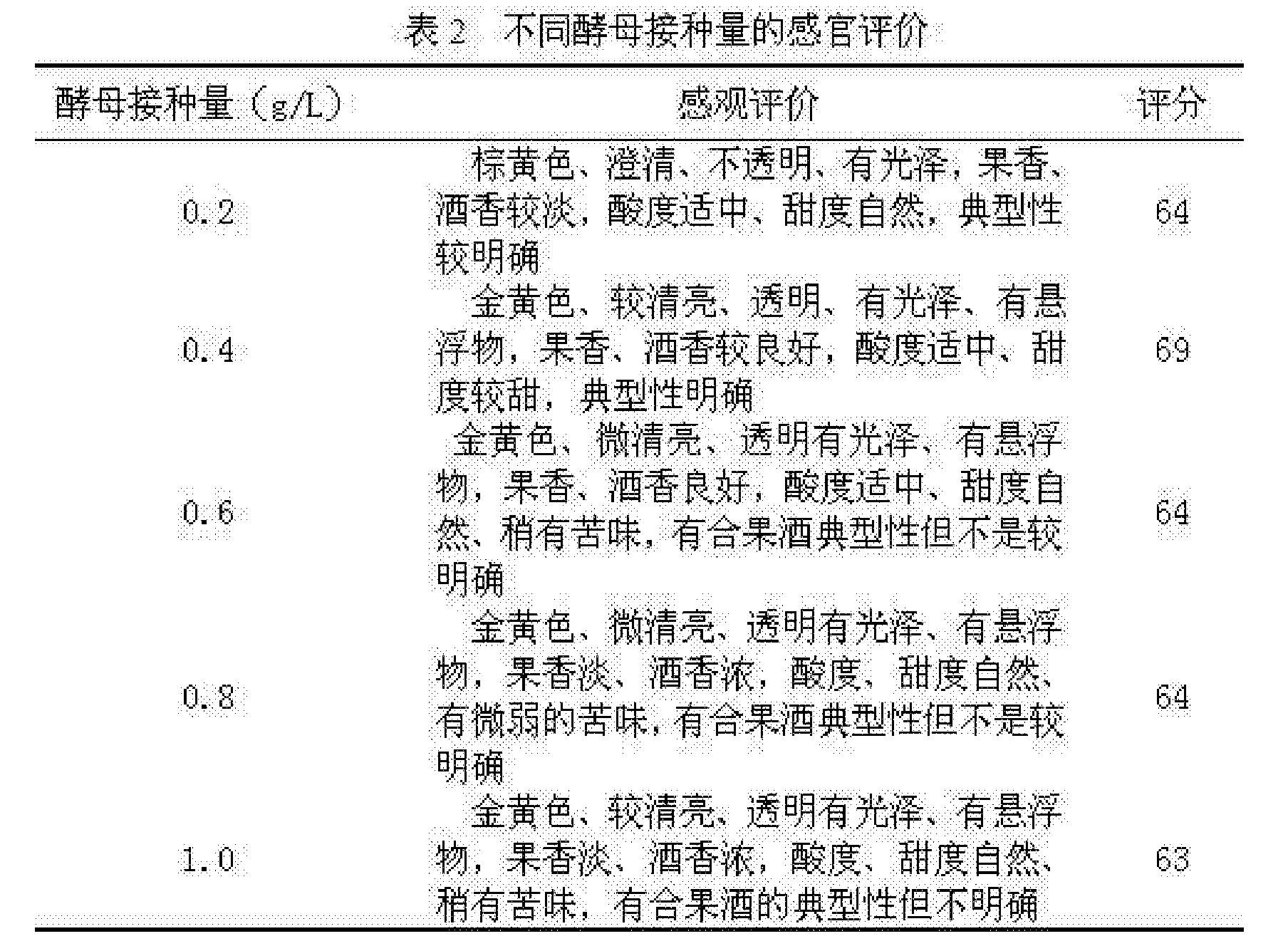 Figure CN105505680BD00071