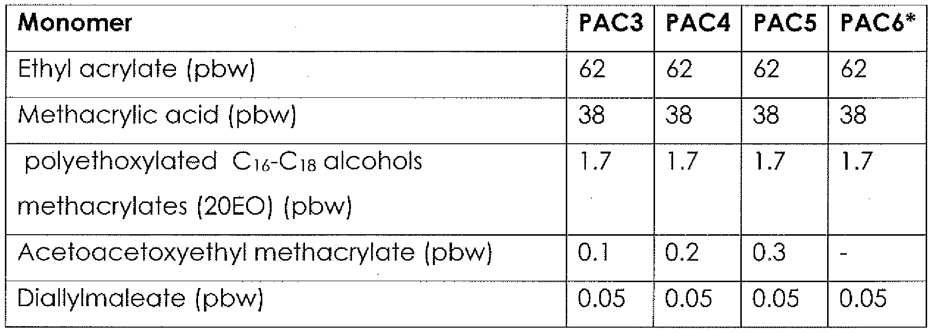 WO2012130644A1 - Personal care compositions - Google Patents