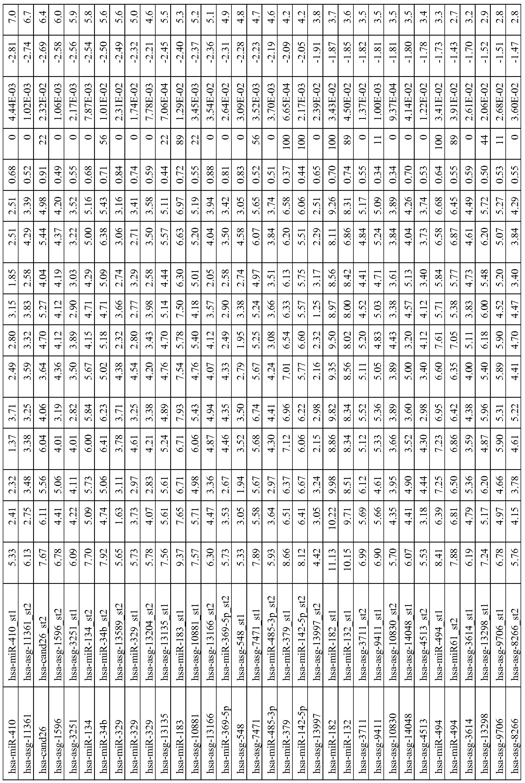 Figure imgf000363_0001