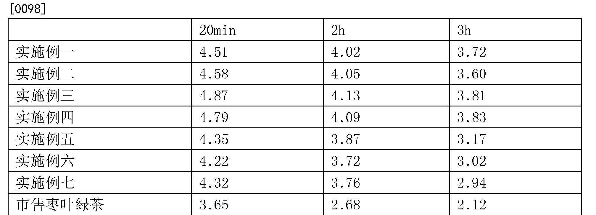 Figure CN107637685AD00111