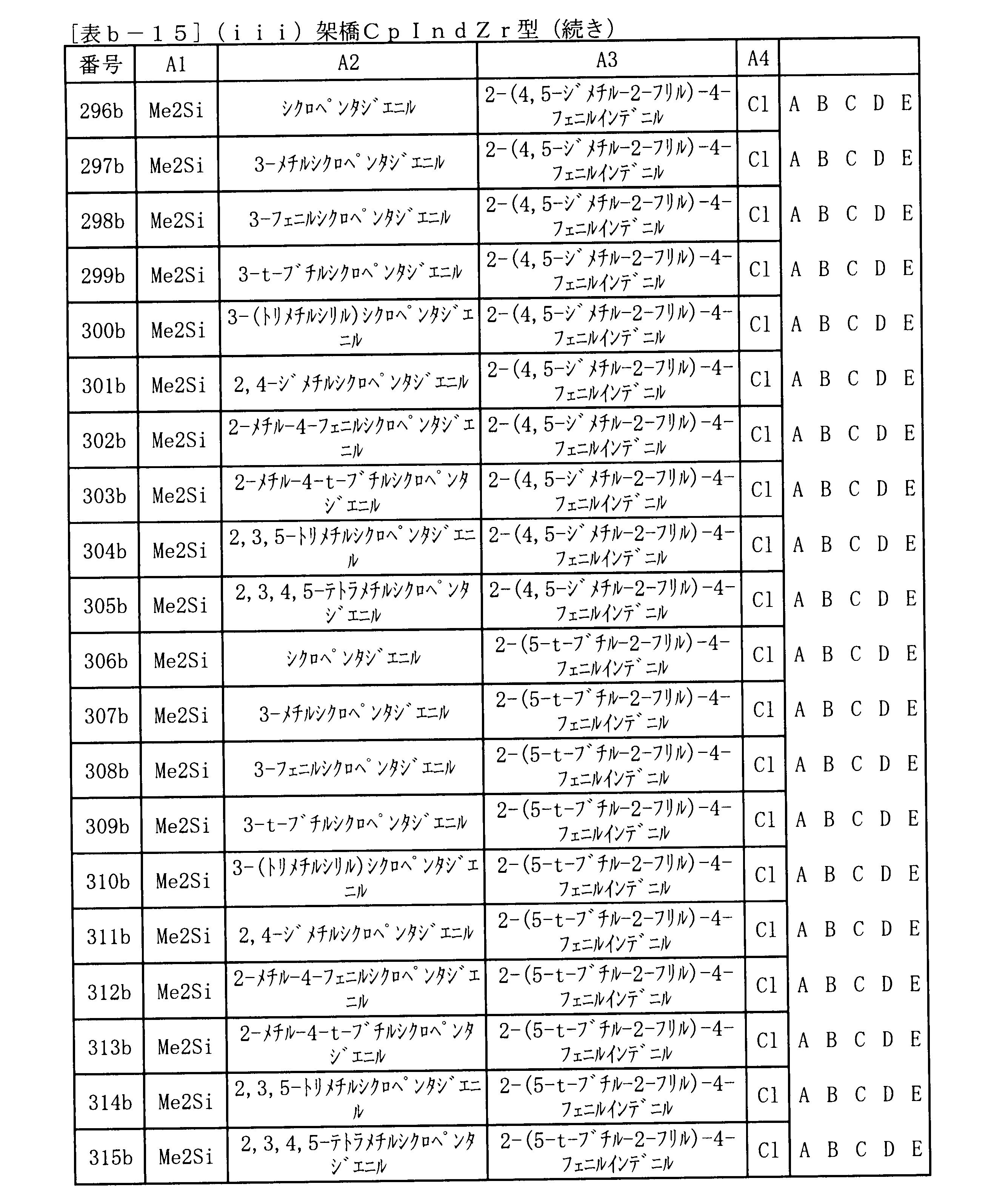 Figure JPOXMLDOC01-appb-T000059