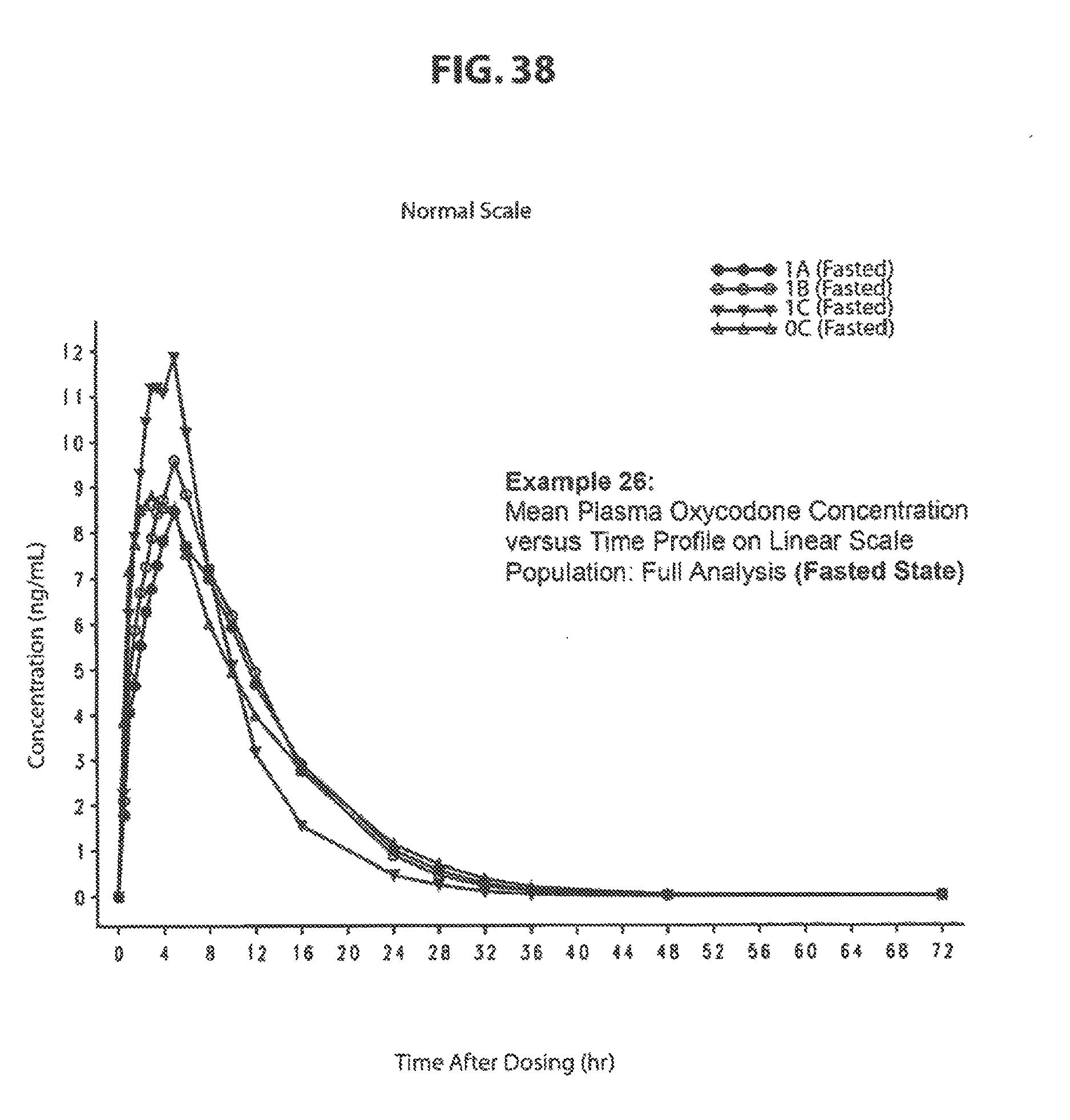 us9775808b2 tamper resistant dosage forms google patents