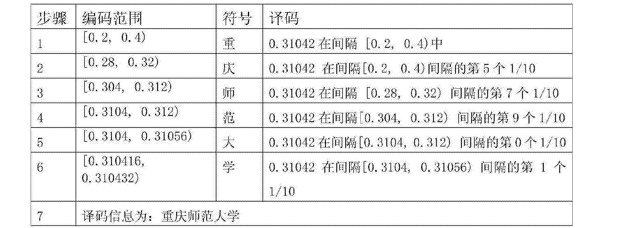 Figure CN104462886BD00061
