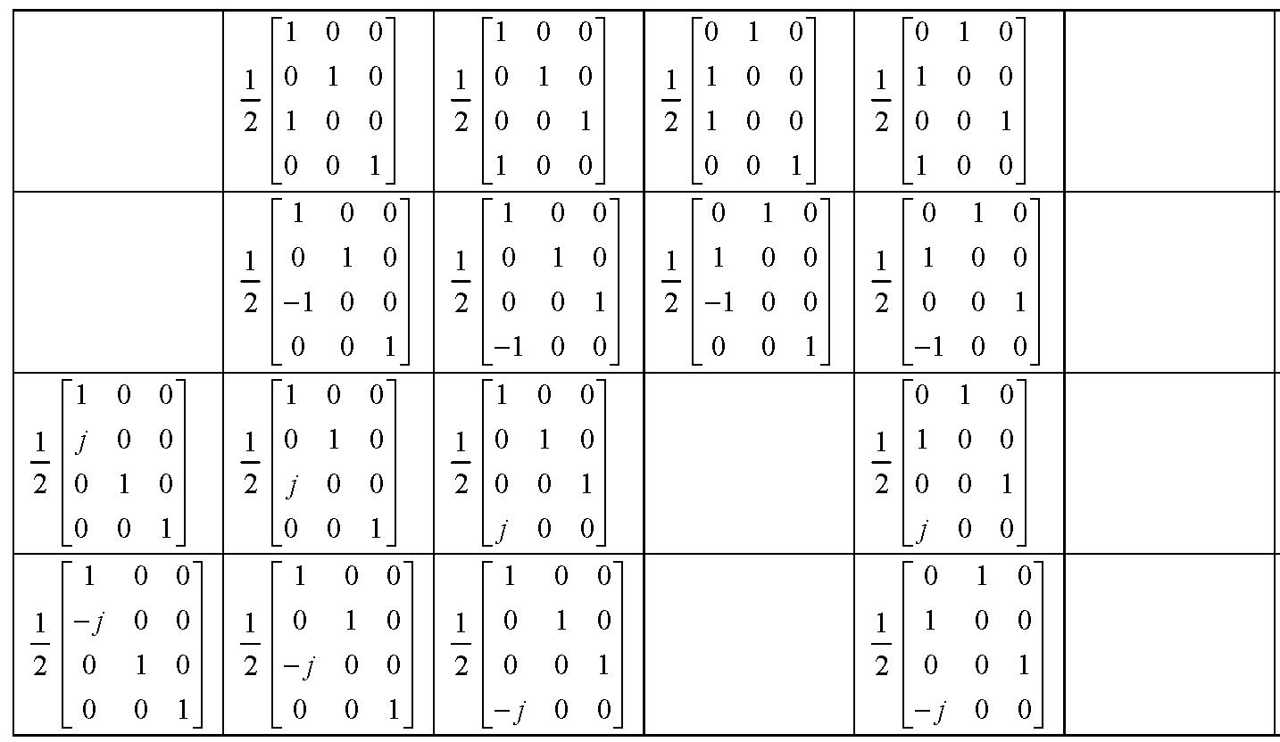 Figure 112010009825391-pat00895