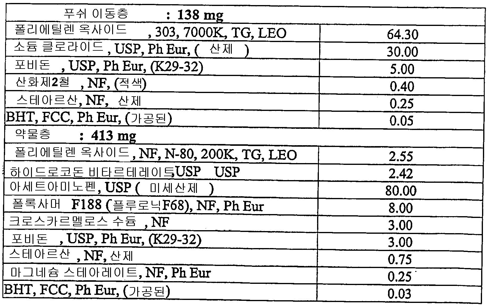 Figure 112006029415911-PCT00008