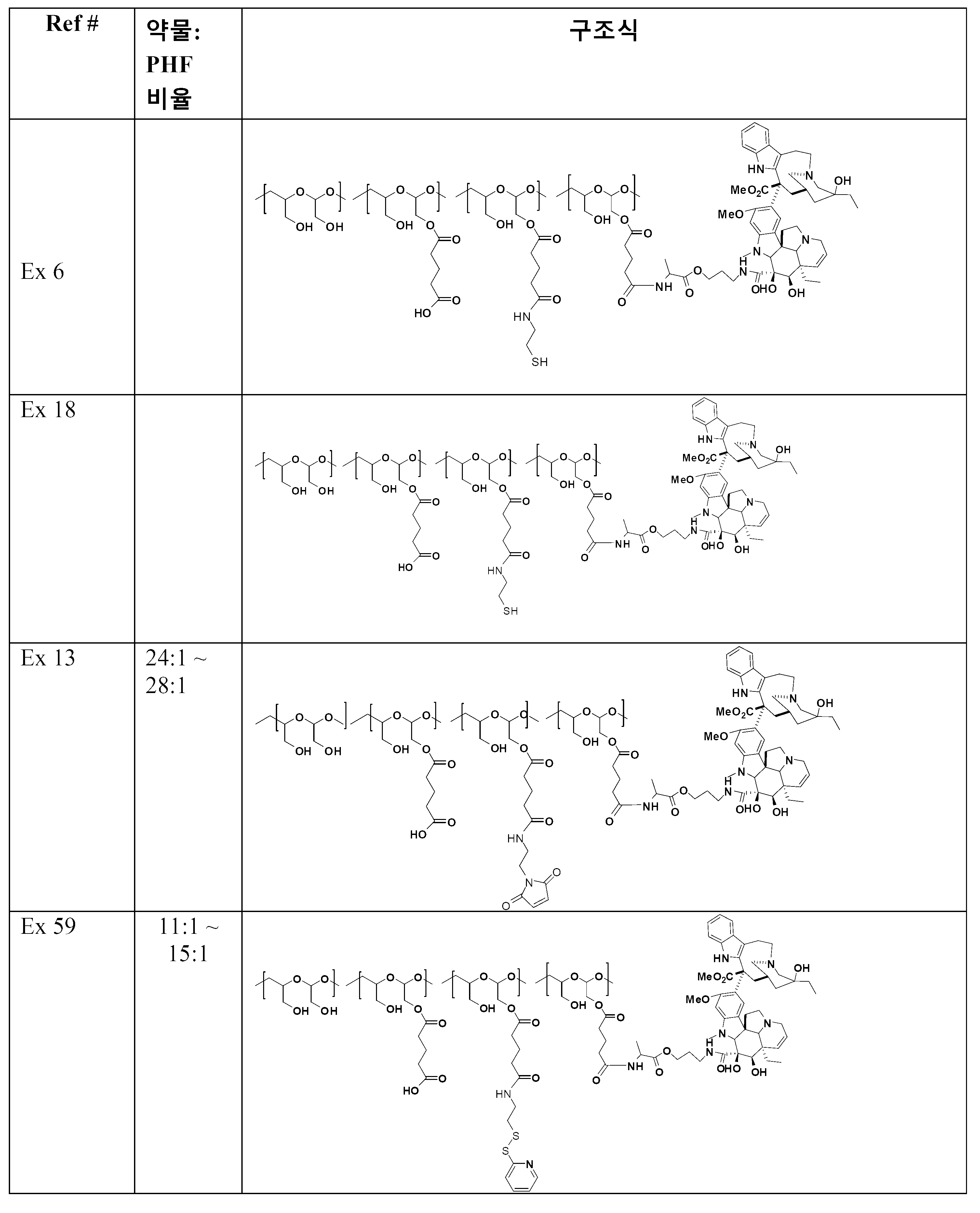 Figure 112014001971018-pct00230