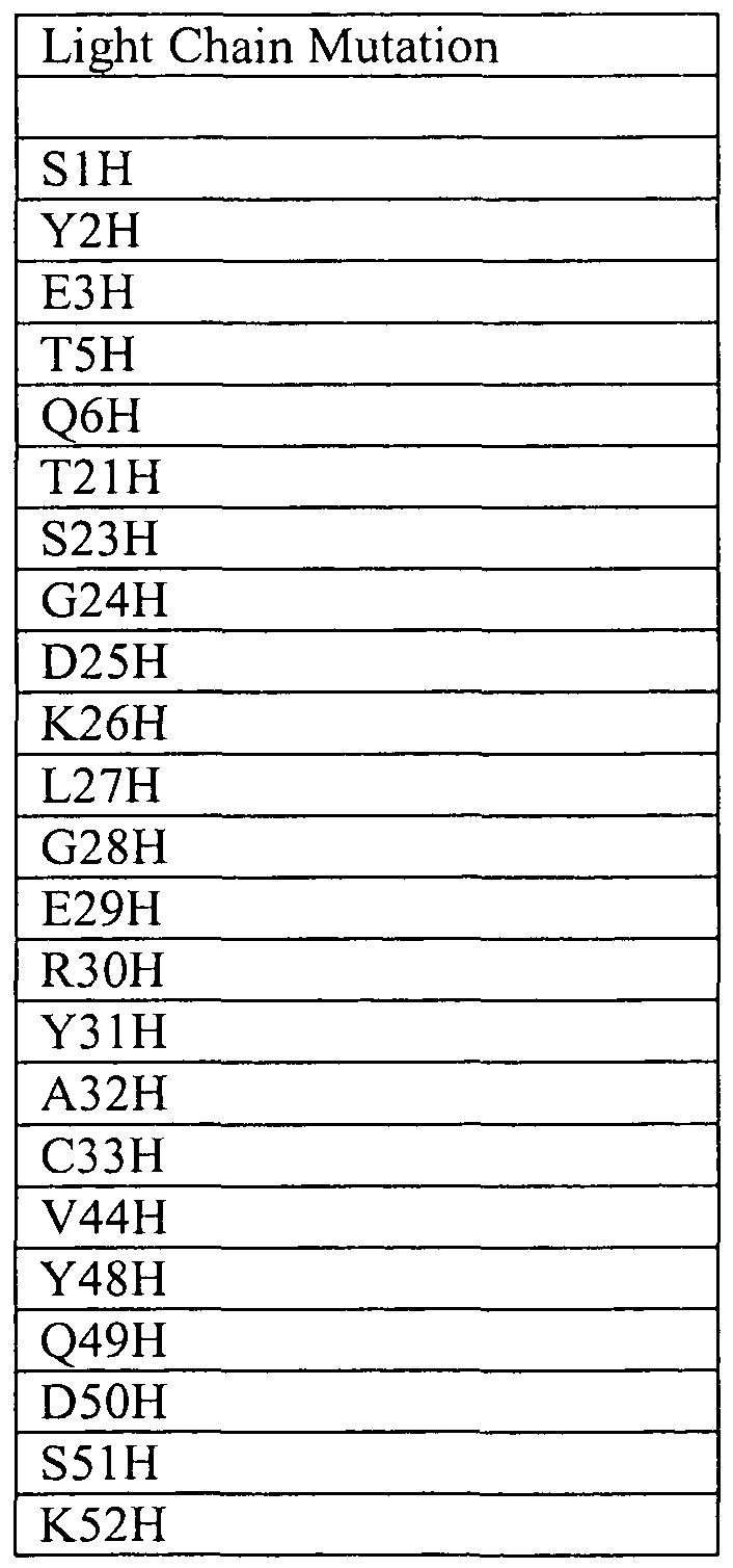 Figure imgf000097_0001
