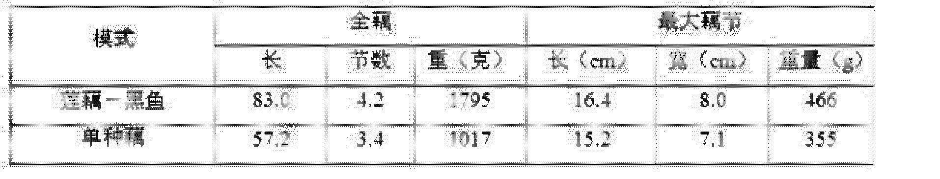 Figure CN103828747AD00083