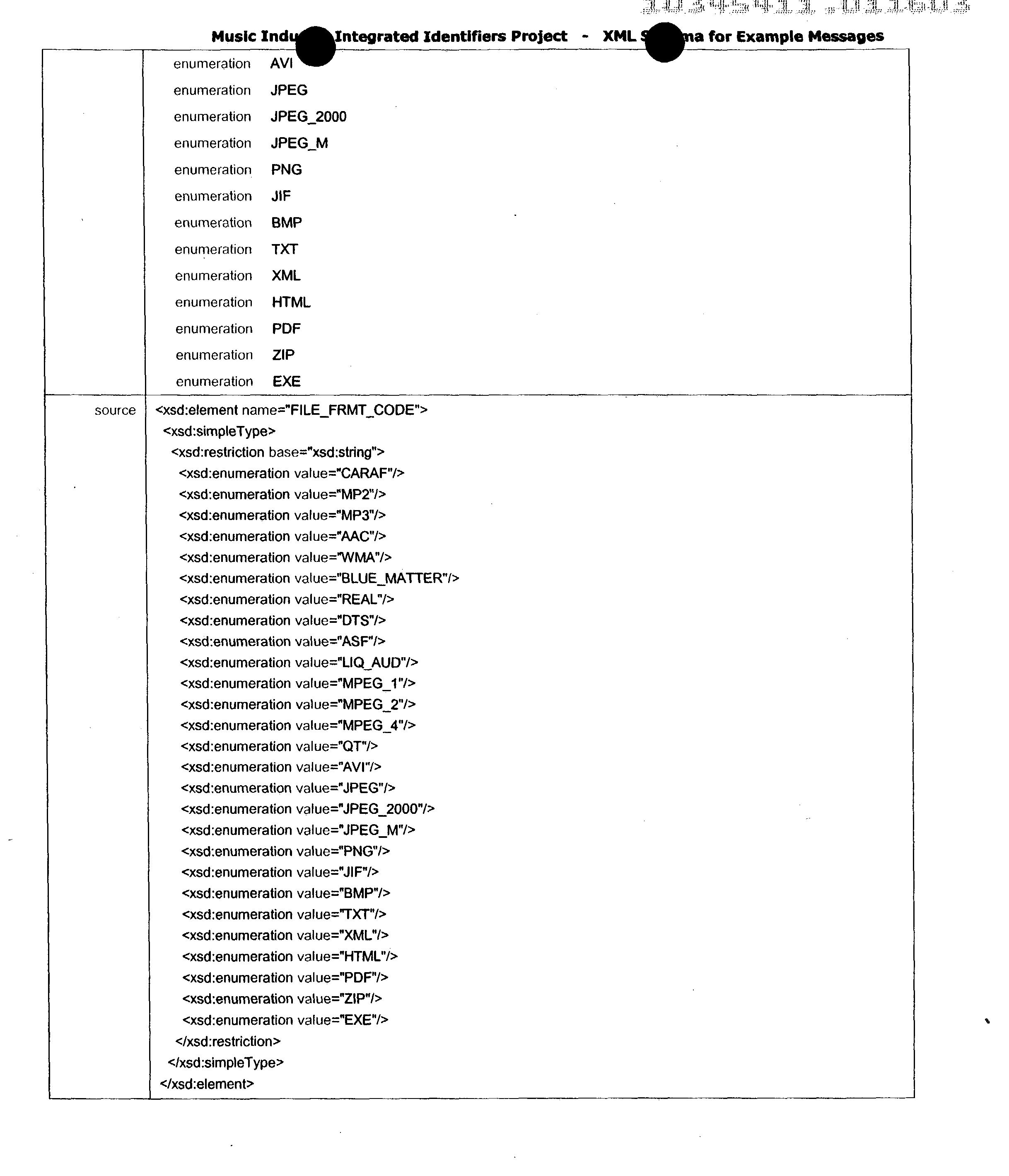 Figure US20030200216A1-20031023-P00034