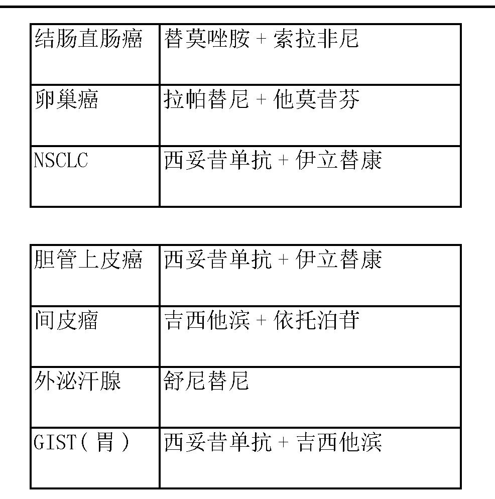 Figure CN104878086AD01261