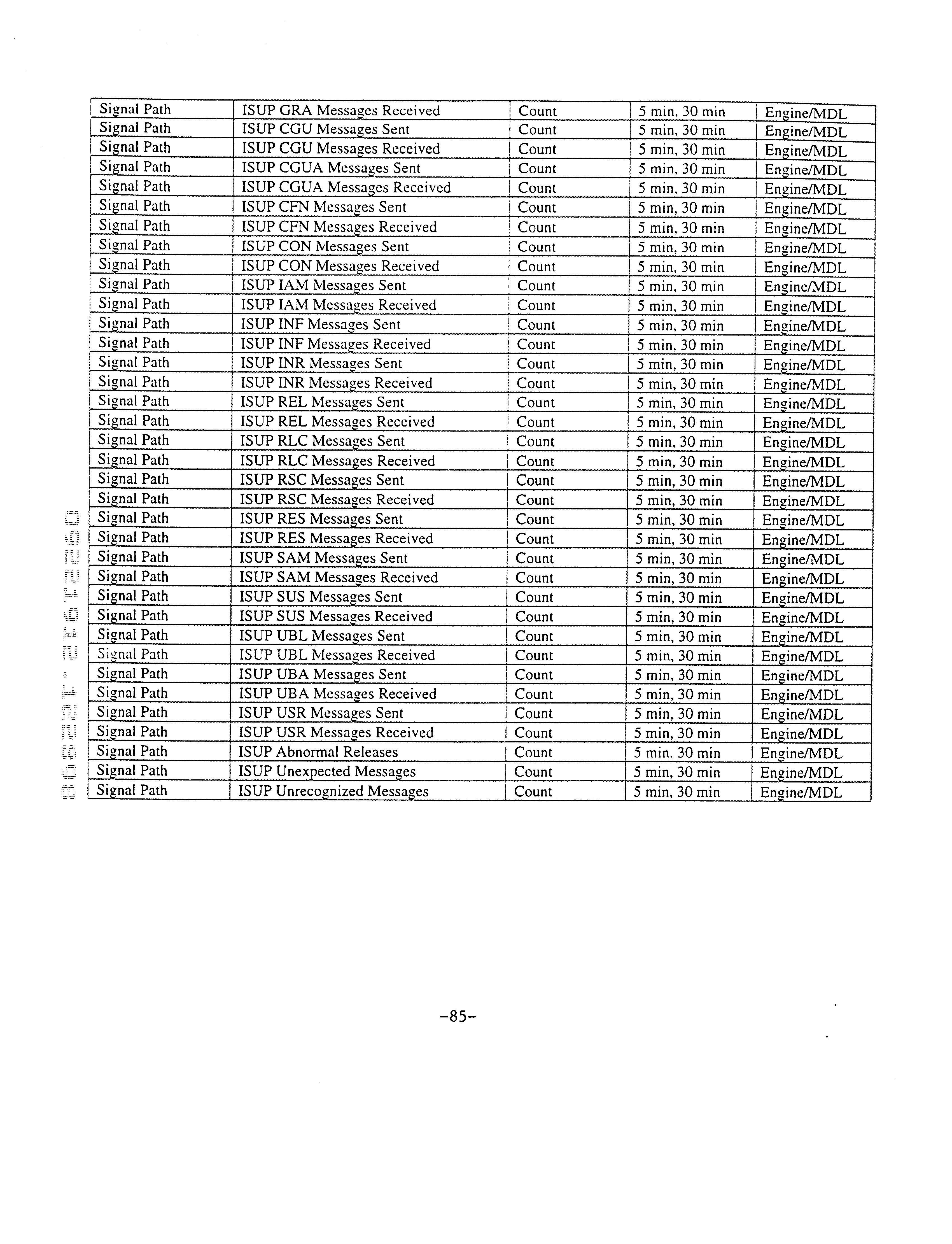 Figure US06333931-20011225-P00011