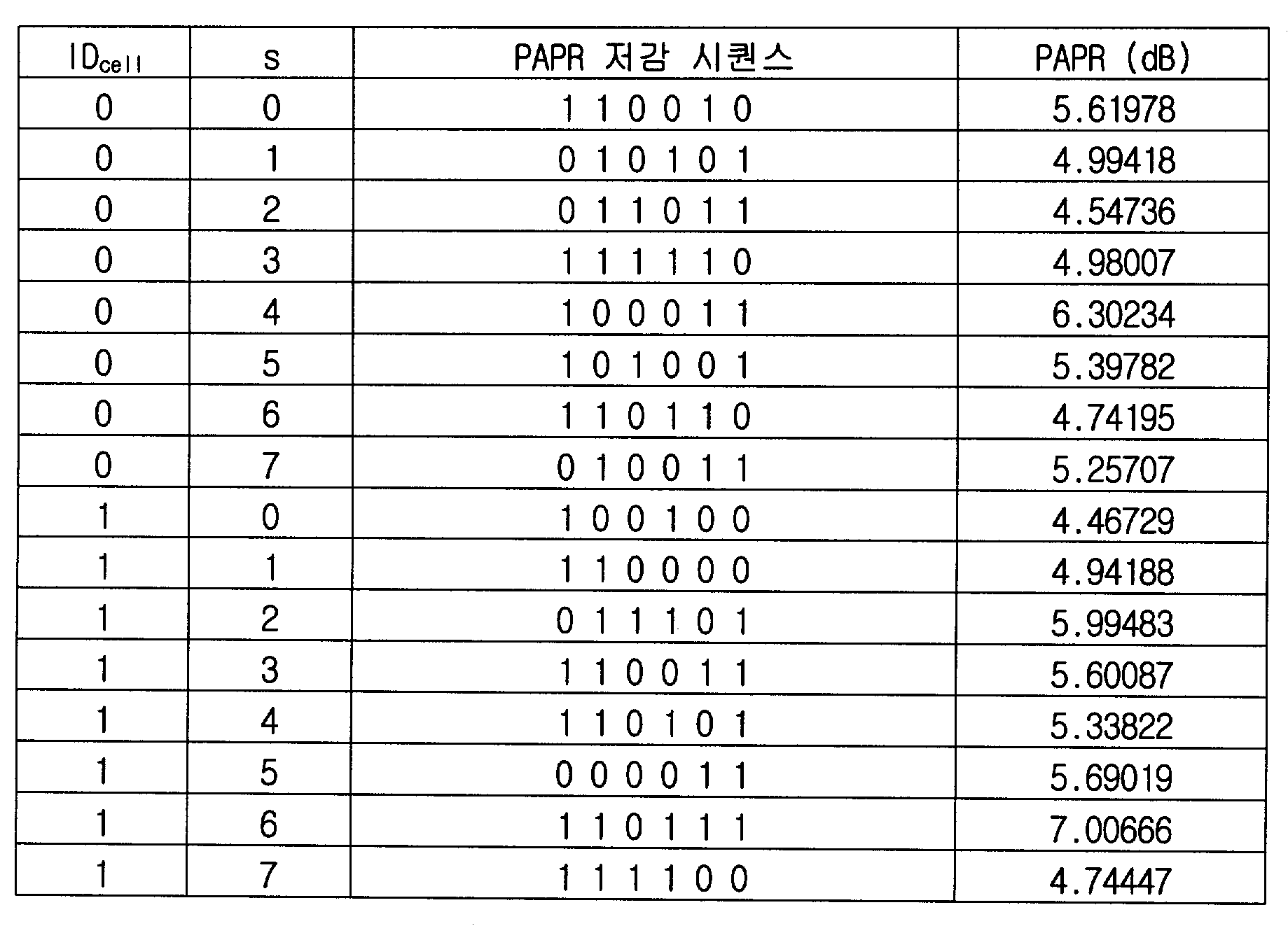 Figure 112004038464227-pat00032