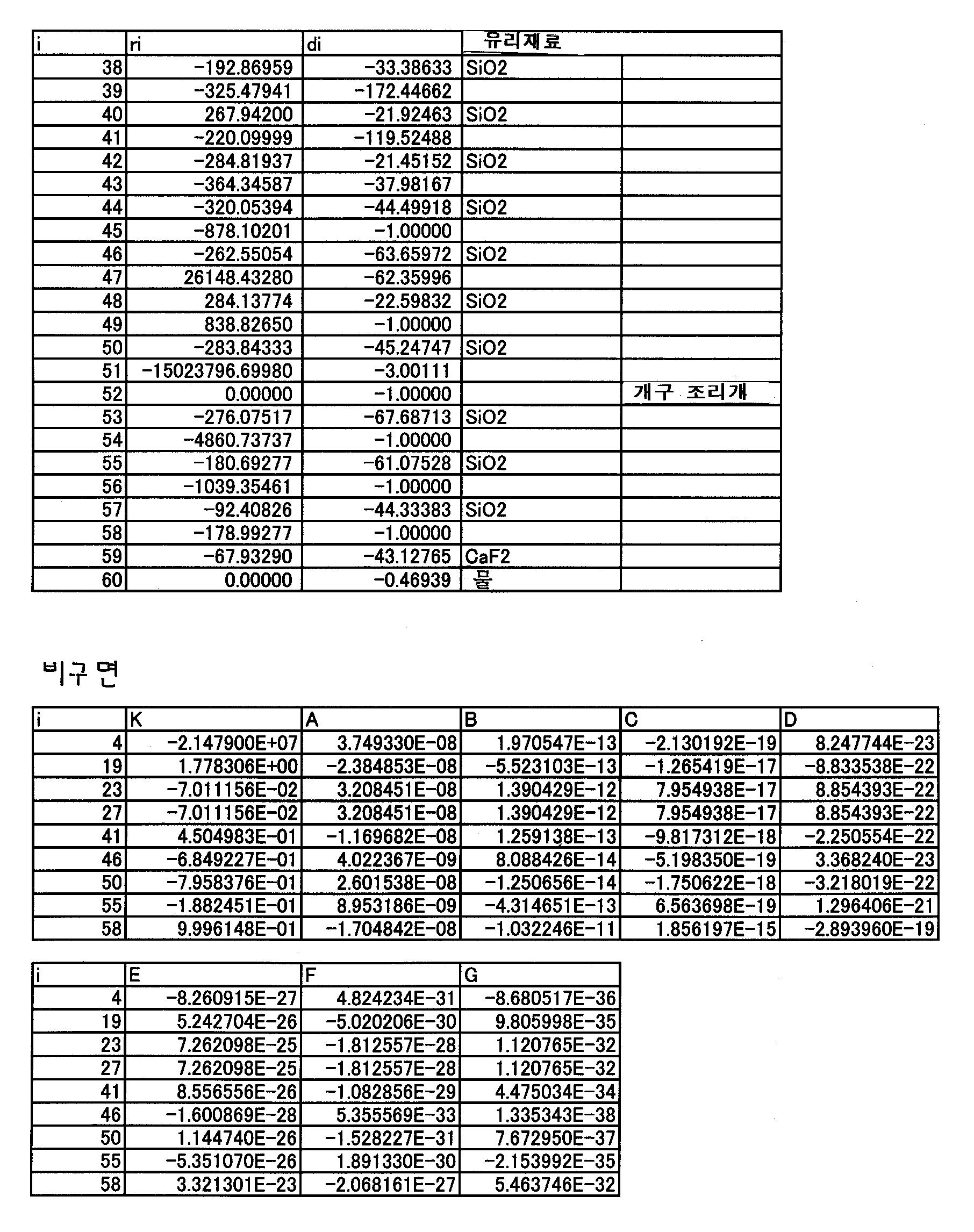 Figure 112004021828717-pat00018