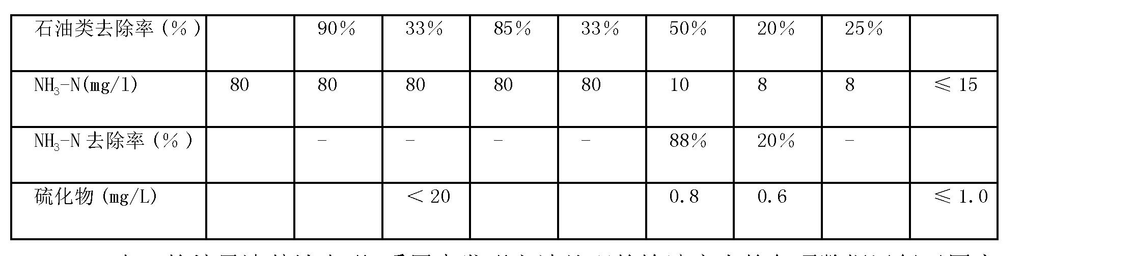 Figure CN101870544BD00151
