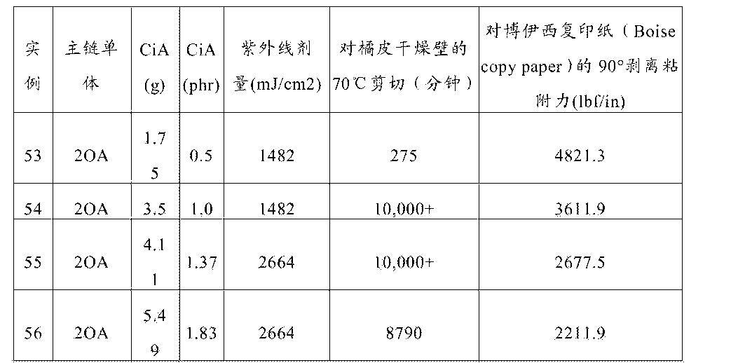 Figure CN105121579AD00321
