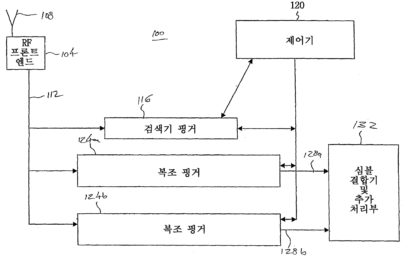 Figure R1020057005004