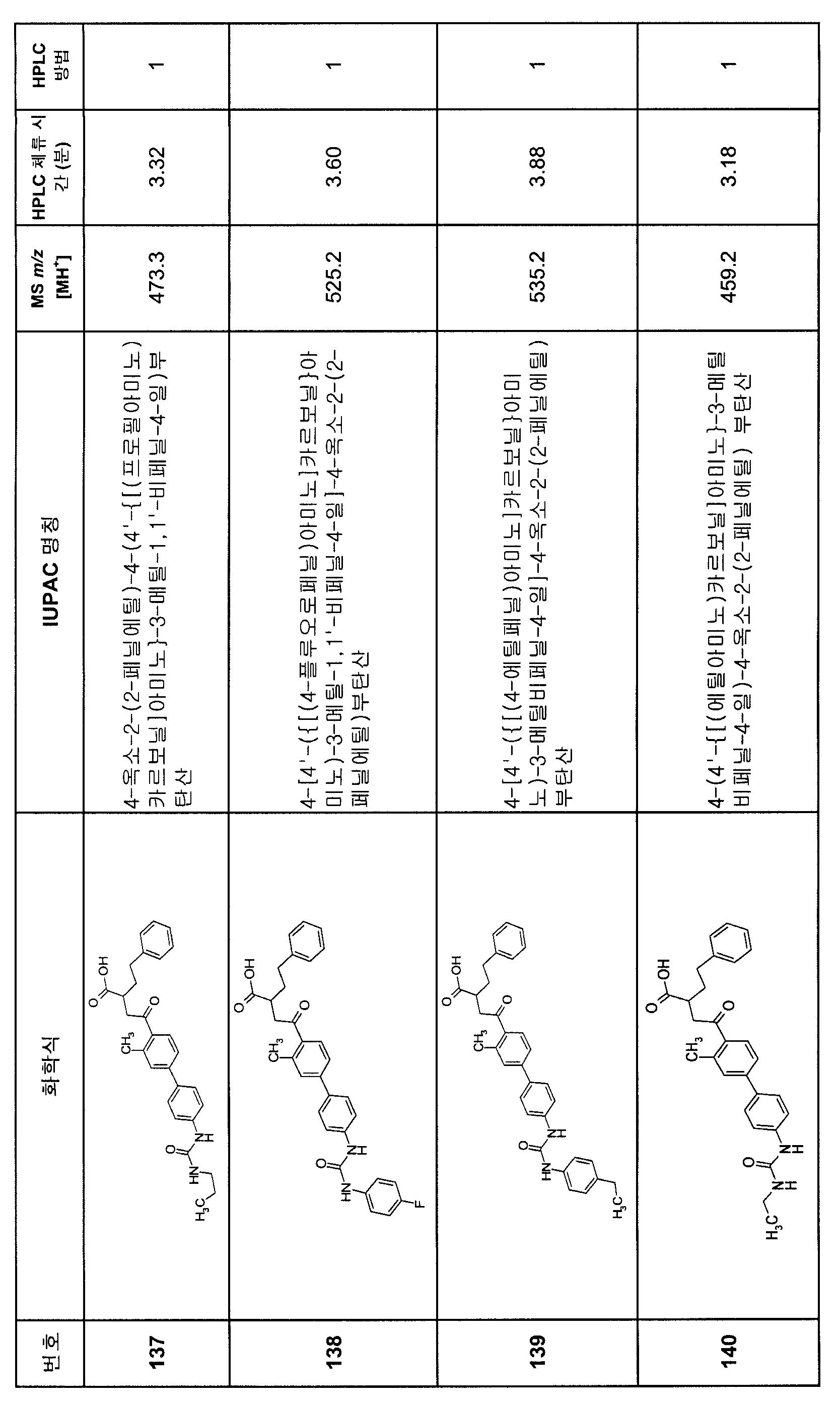 Figure 112007082249387-PCT00191