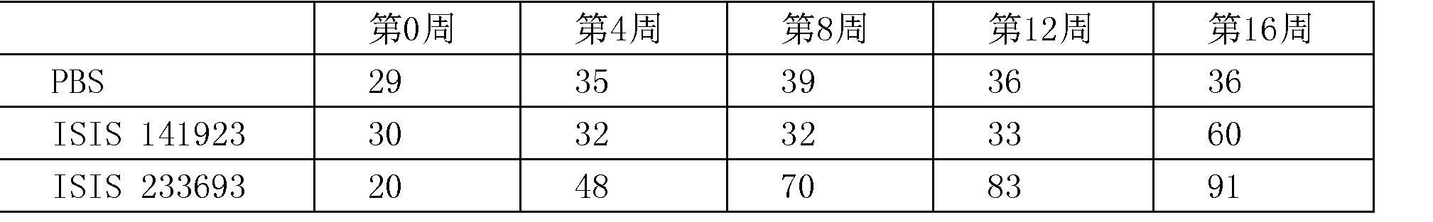 Figure CN102753186BD00531
