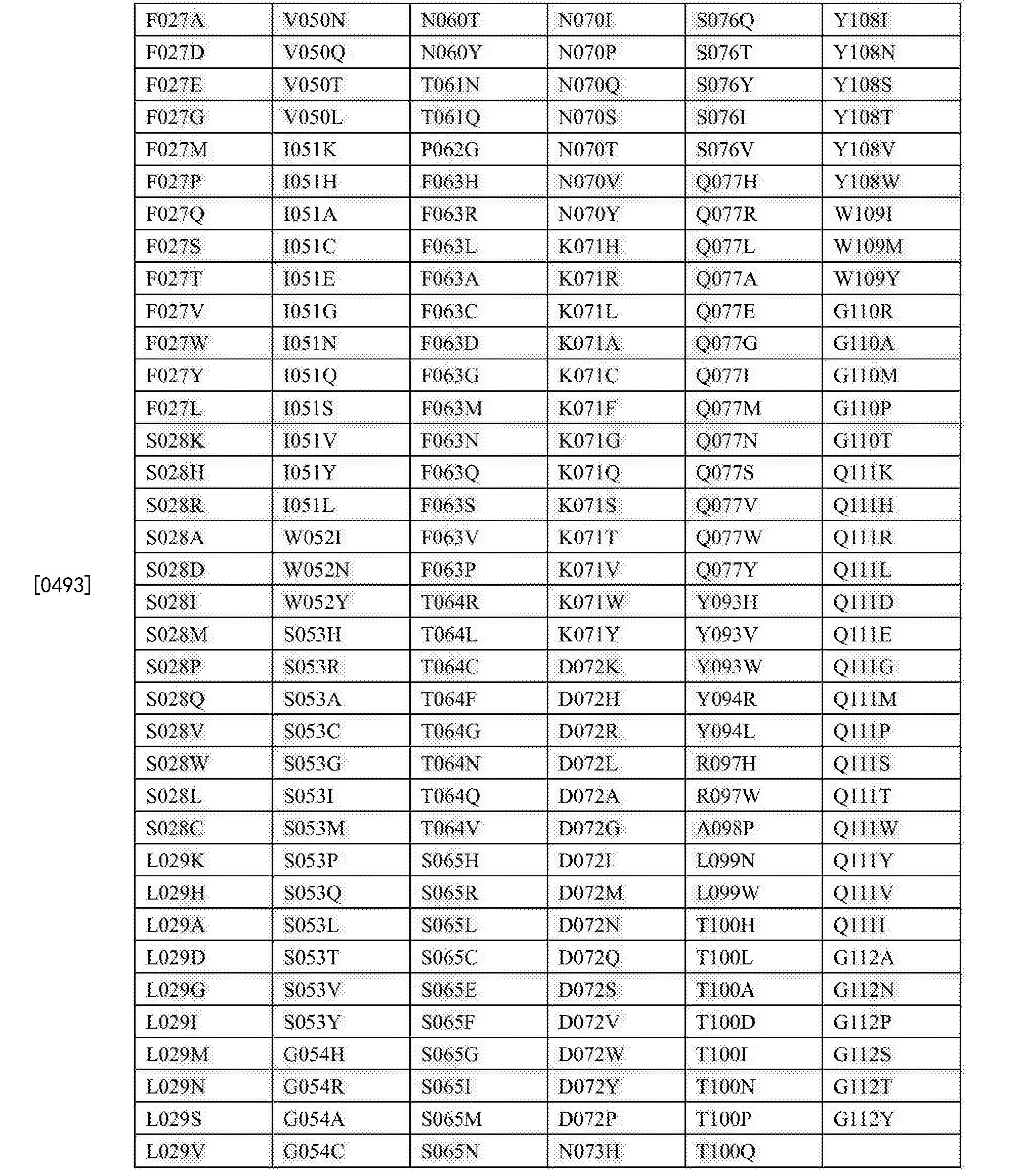 Figure CN104379602BD00791