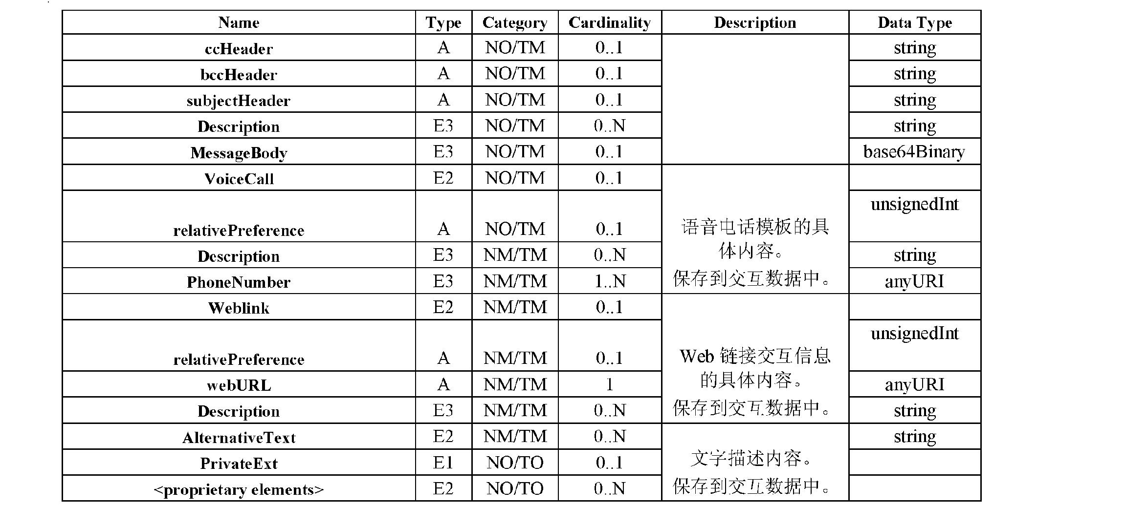Figure CN101662627BD00111