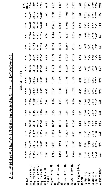 Figure CN104379466AD00171