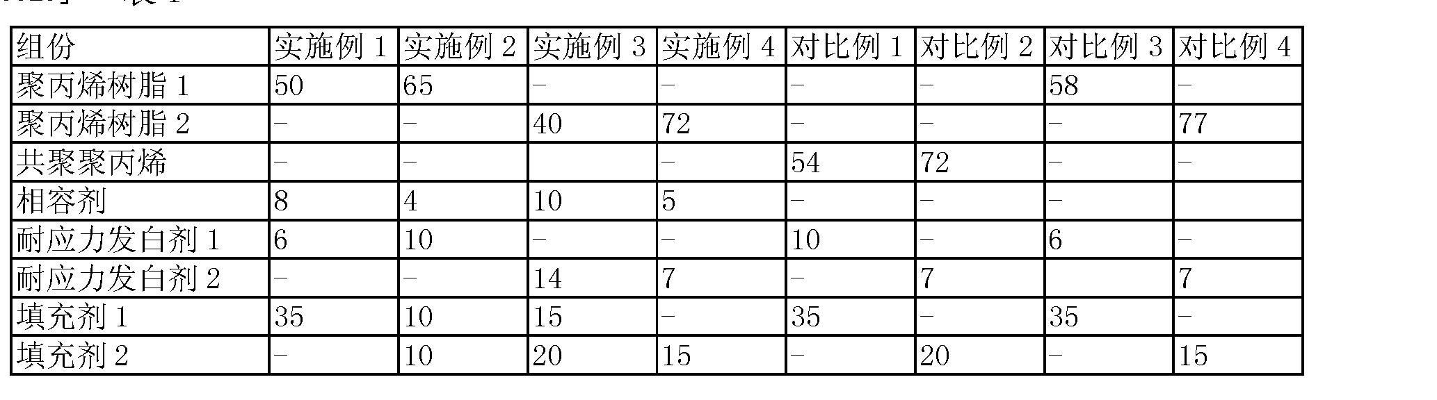 Figure CN102295808AD00051