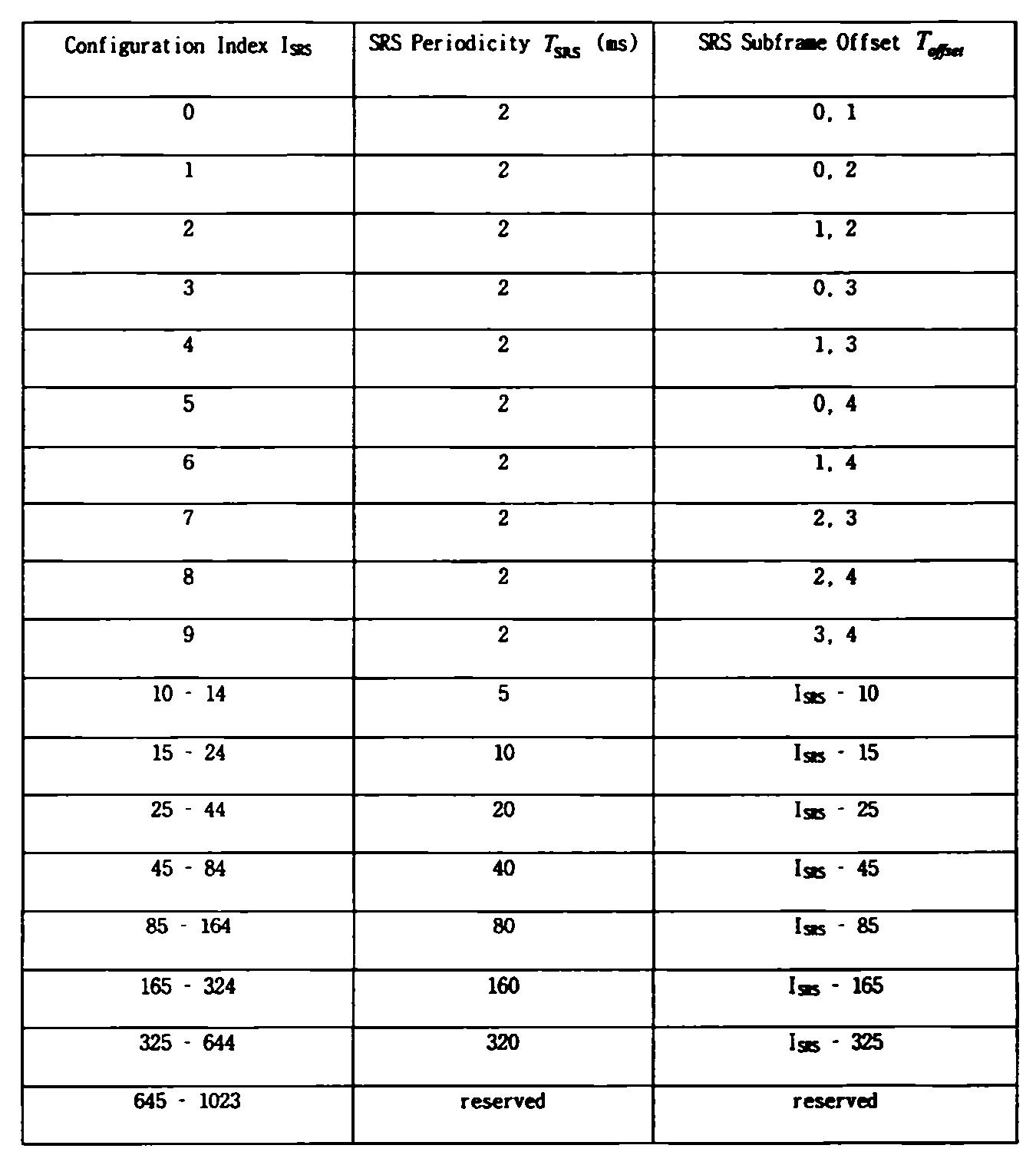 Figure 112012046942855-pct00021