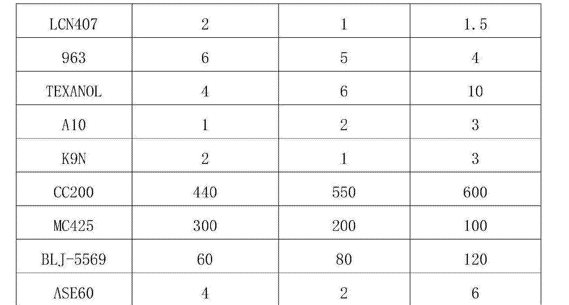 Figure CN106967323AD00071