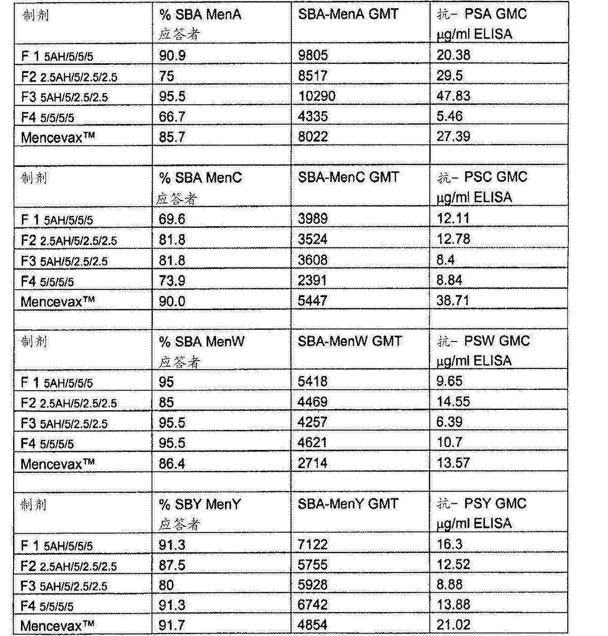 Figure CN102526723BD00381