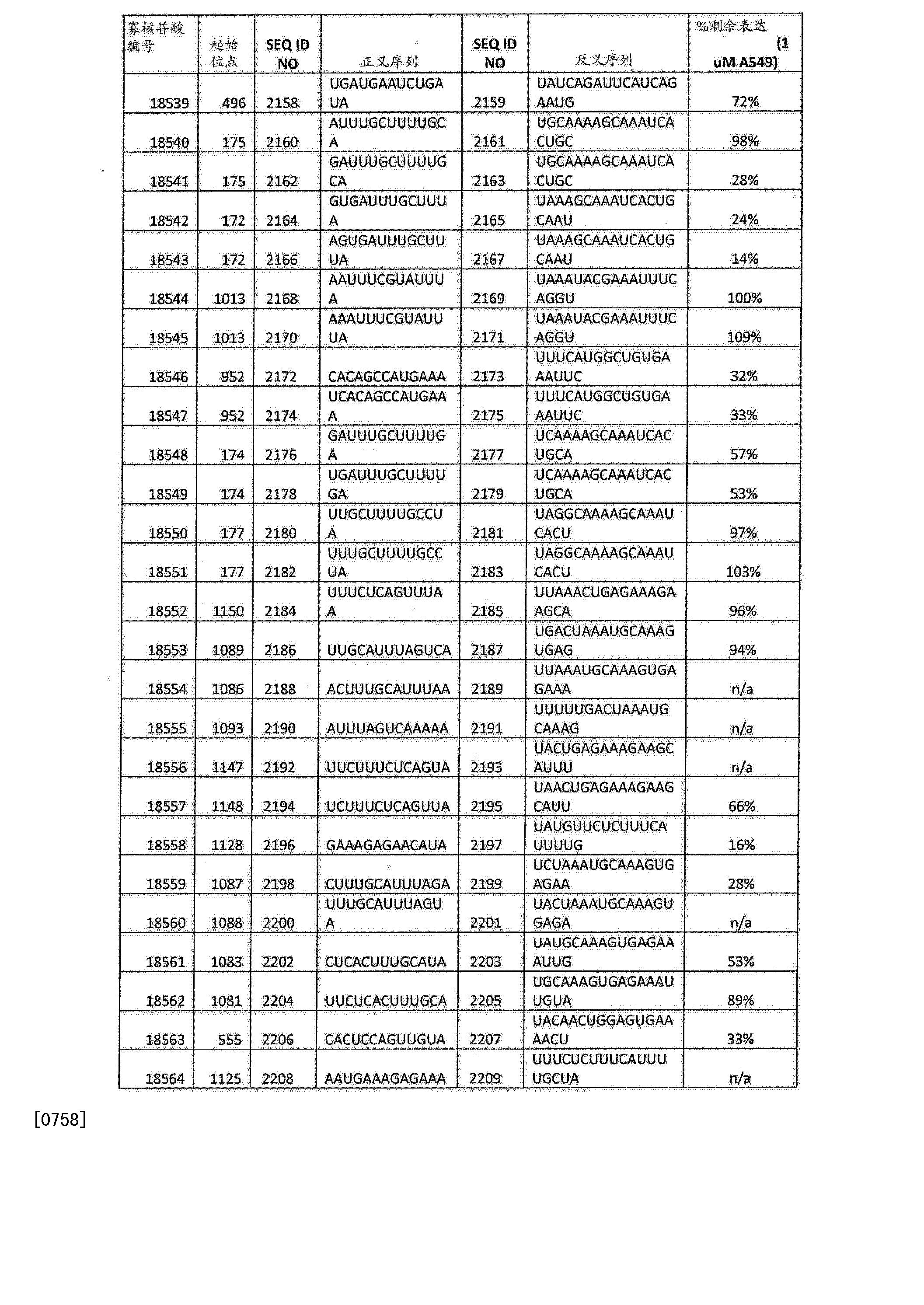 Figure CN103108642BD01531