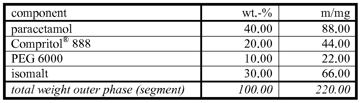Figure imgf000106_0002