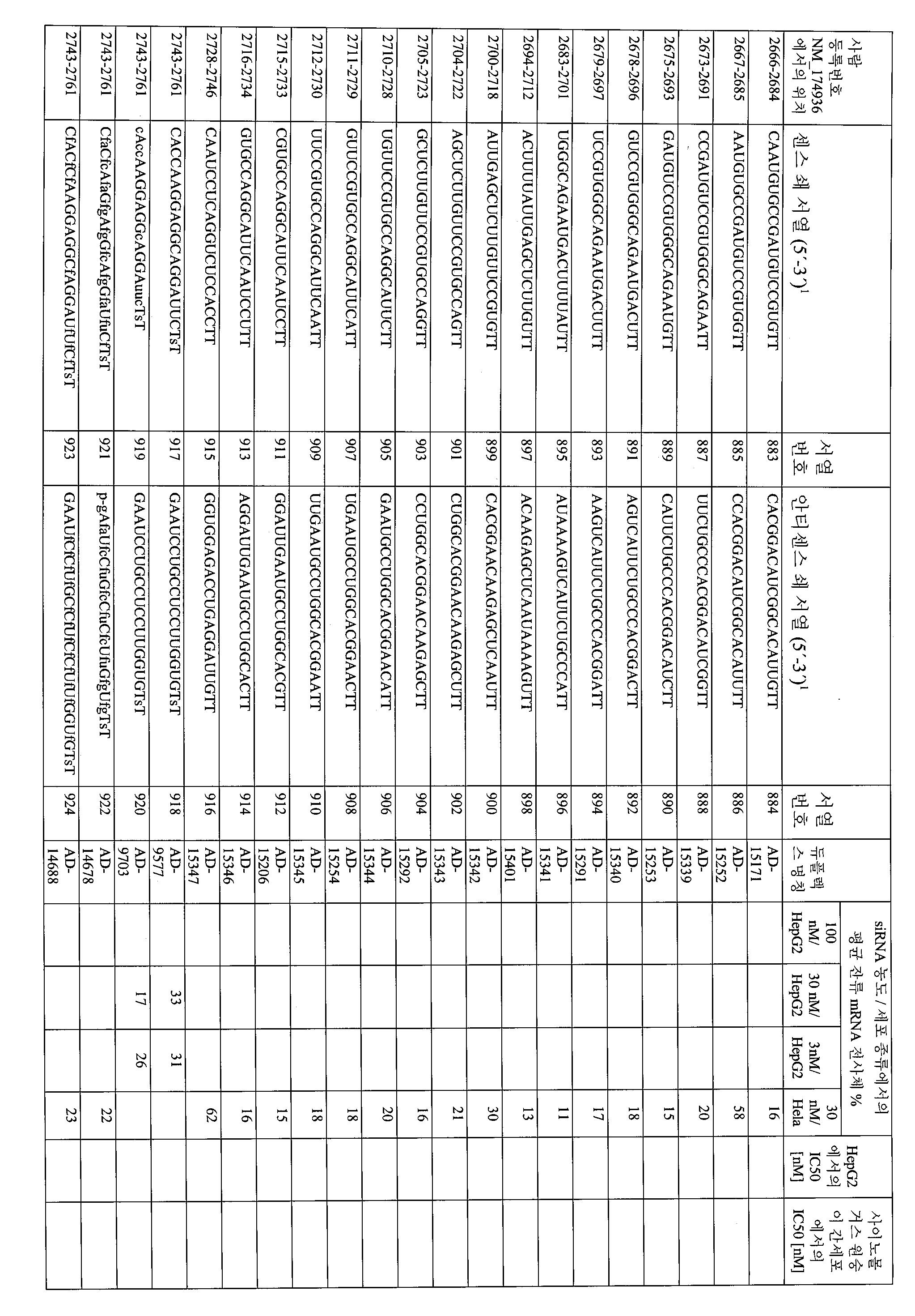 Figure 112008085095997-pct00033