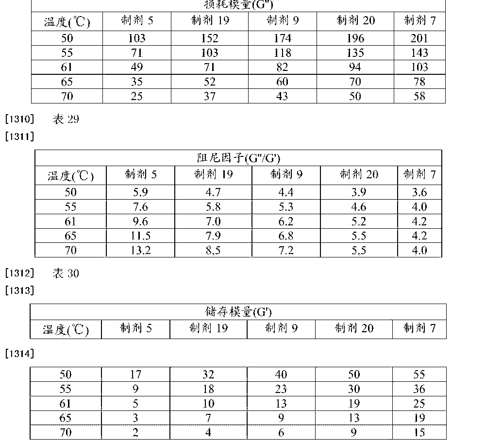 Figure CN105120659AD00901