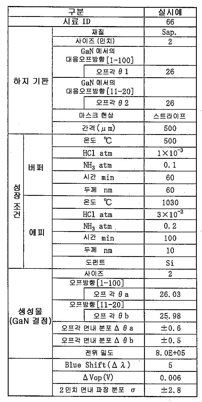 Figure 112008041673519-PAT00016